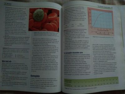 AS Level and A Level Biology